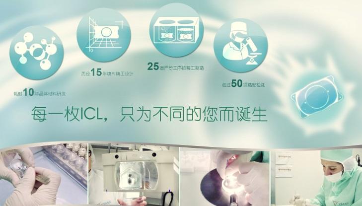 ICL晶体植入术-近视患者放心的选择